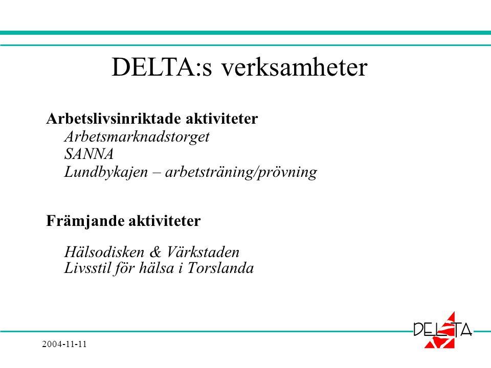 2004-11-11 DELTA:s verksamheter Arbetslivsinriktade aktiviteter Arbetsmarknadstorget SANNA Lundbykajen – arbetsträning/prövning Främjande aktiviteter