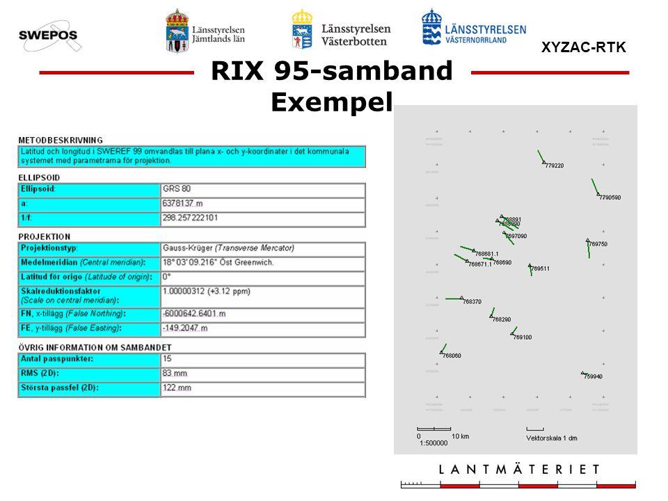 XYZAC-RTK RIX 95-samband Exempel