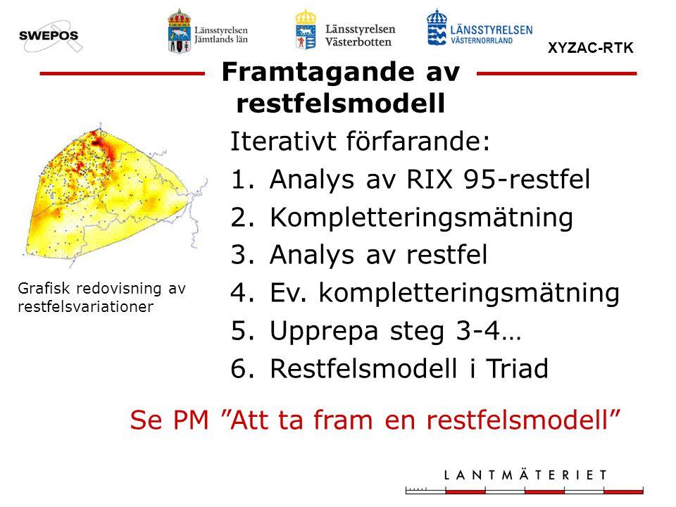 XYZAC-RTK Framtagande av restfelsmodell Iterativt förfarande: 1.Analys av RIX 95-restfel 2.Kompletteringsmätning 3.Analys av restfel 4.Ev. kompletteri