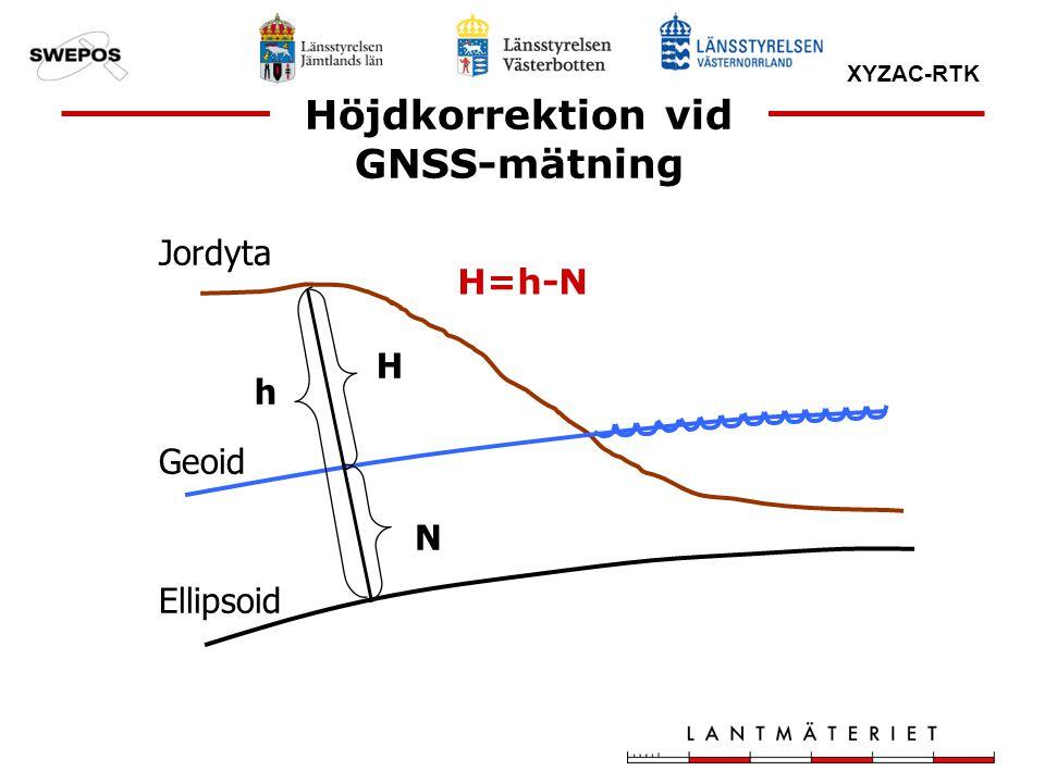 XYZAC-RTK Höjdkorrektion vid GNSS-mätning H=h-N N H h Jordyta Geoid Ellipsoid