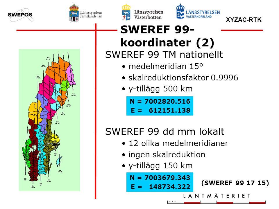 XYZAC-RTK SWEREF 99 TM nationellt medelmeridian 15° skalreduktionsfaktor 0.9996 y-tillägg 500 km SWEREF 99 dd mm lokalt 12 olika medelmeridianer ingen