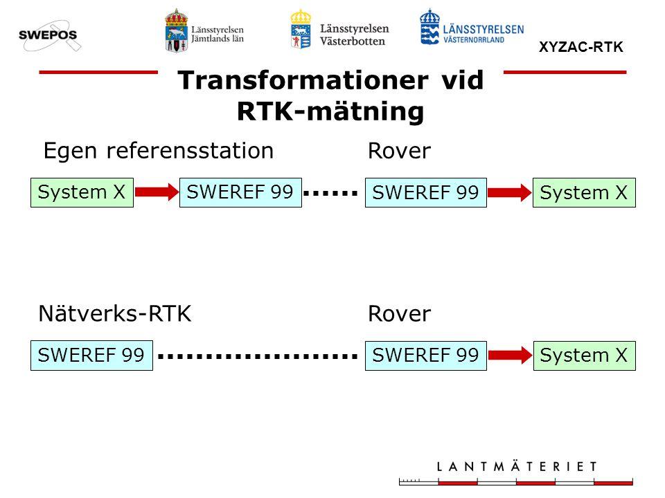 XYZAC-RTK Egen referensstation System XSWEREF 99 System X Rover Nätverks-RTK SWEREF 99 System X Rover Transformationer vid RTK-mätning