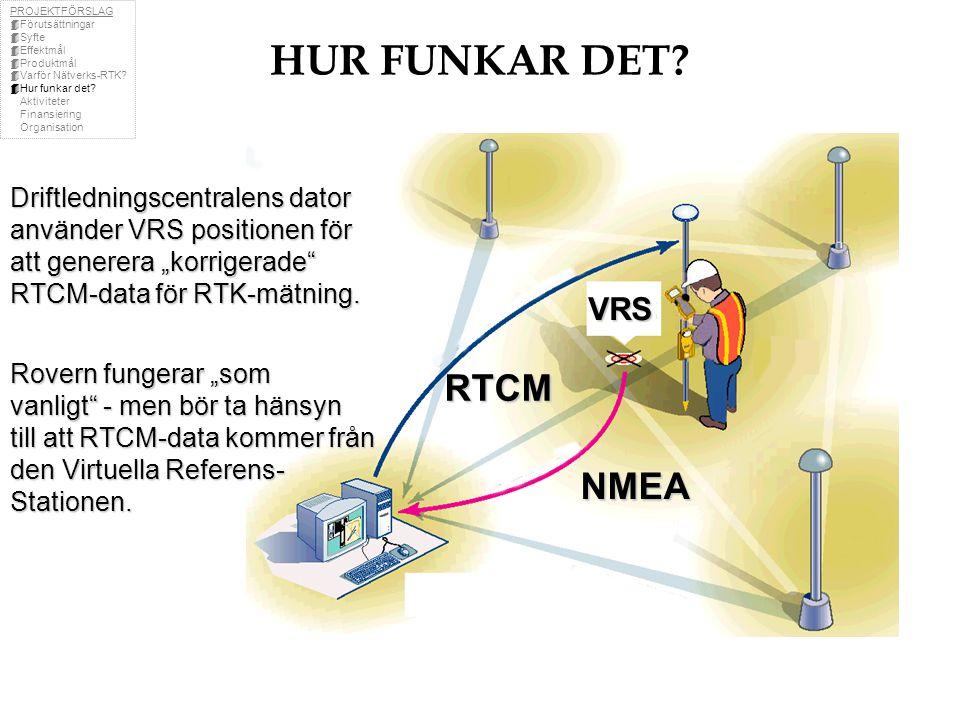 """VRS NMEA Driftledningscentralens dator använder VRS positionen för att generera """"korrigerade RTCM-data för RTK-mätning."""