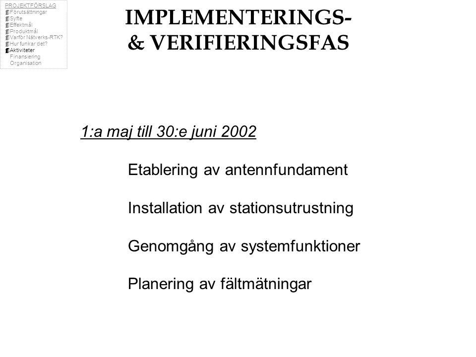 IMPLEMENTERINGS- & VERIFIERINGSFAS 1:a maj till 30:e juni 2002 Etablering av antennfundament Installation av stationsutrustning Genomgång av systemfunktioner Planering av fältmätningar PROJEKTFÖRSLAG  Förutsättningar  Syfte  Effektmål  Produktmål  Varför Nätverks-RTK.