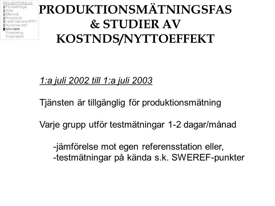 PRODUKTIONSMÄTNINGSFAS & STUDIER AV KOSTNDS/NYTTOEFFEKT 1:a juli 2002 till 1:a juli 2003 Tjänsten är tillgänglig för produktionsmätning Varje grupp utför testmätningar 1-2 dagar/månad -jämförelse mot egen referensstation eller, -testmätningar på kända s.k.