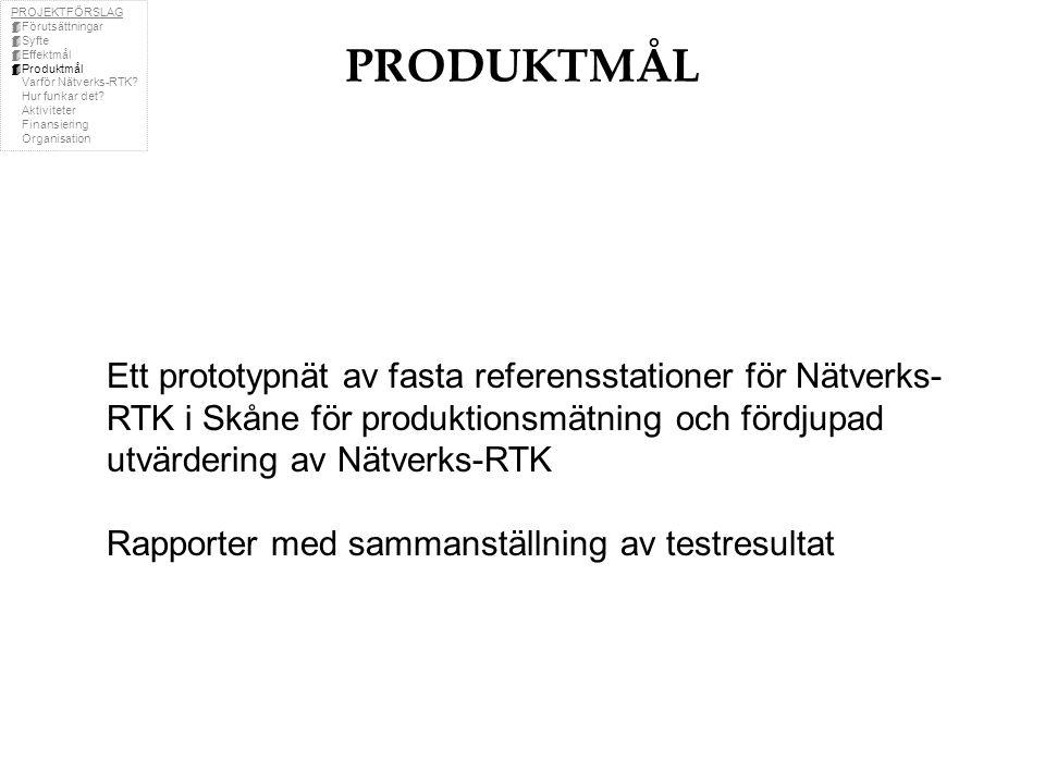 PRODUKTMÅL Ett prototypnät av fasta referensstationer för Nätverks- RTK i Skåne för produktionsmätning och fördjupad utvärdering av Nätverks-RTK Rapporter med sammanställning av testresultat PROJEKTFÖRSLAG  Förutsättningar  Syfte  Effektmål  Produktmål  Varför Nätverks-RTK.