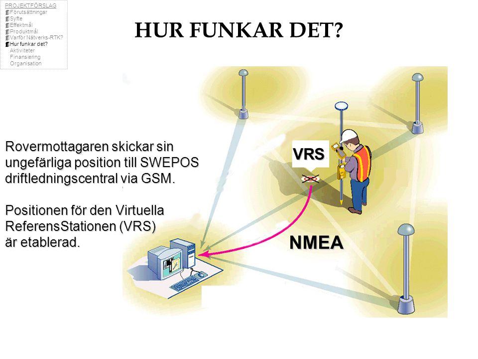 Rovermottagaren skickar sin ungefärliga position till SWEPOS driftledningscentral via GSM.