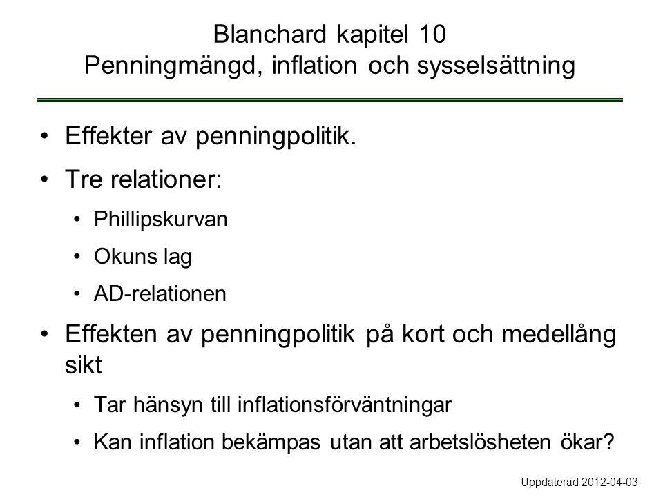 Blanchard kapitel 10 Penningmängd, inflation och sysselsättning Effekter av penningpolitik.