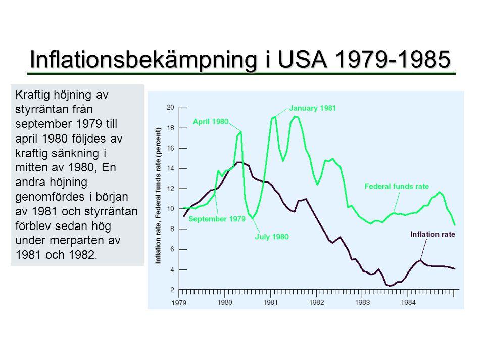 Inflationsbekämpning i USA 1979-1985 Kraftig höjning av styrräntan från september 1979 till april 1980 följdes av kraftig sänkning i mitten av 1980, En andra höjning genomfördes i början av 1981 och styrräntan förblev sedan hög under merparten av 1981 och 1982.