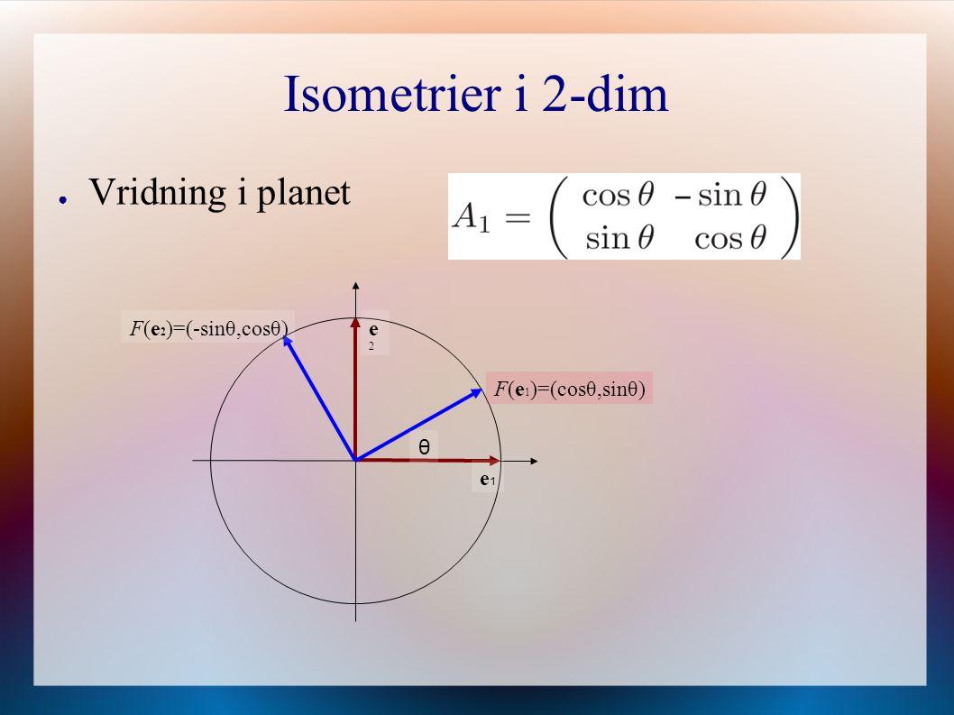 Isometrier i 2-dim e1e1 e2e2 θ F(e 1 )=(cosθ,sinθ) F(e 2 )=(-sinθ,cosθ) ● Vridning i planet