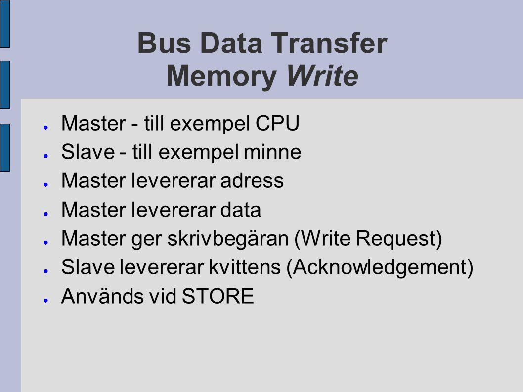 Bus Data Transfer Memory Write ● Master - till exempel CPU ● Slave - till exempel minne ● Master levererar adress ● Master levererar data ● Master ger skrivbegäran (Write Request) ● Slave levererar kvittens (Acknowledgement) ● Används vid STORE