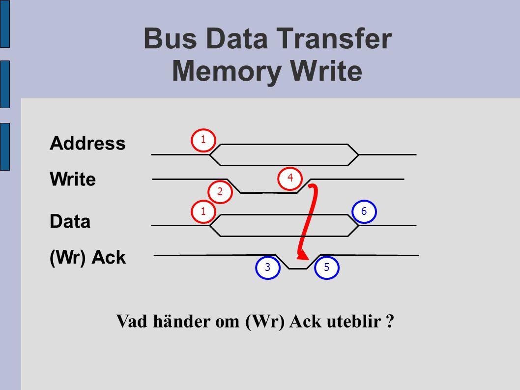 Bus Data Transfer Memory Write Address Write Vad händer om (Wr) Ack uteblir ? 2 Data (Wr) Ack 356114