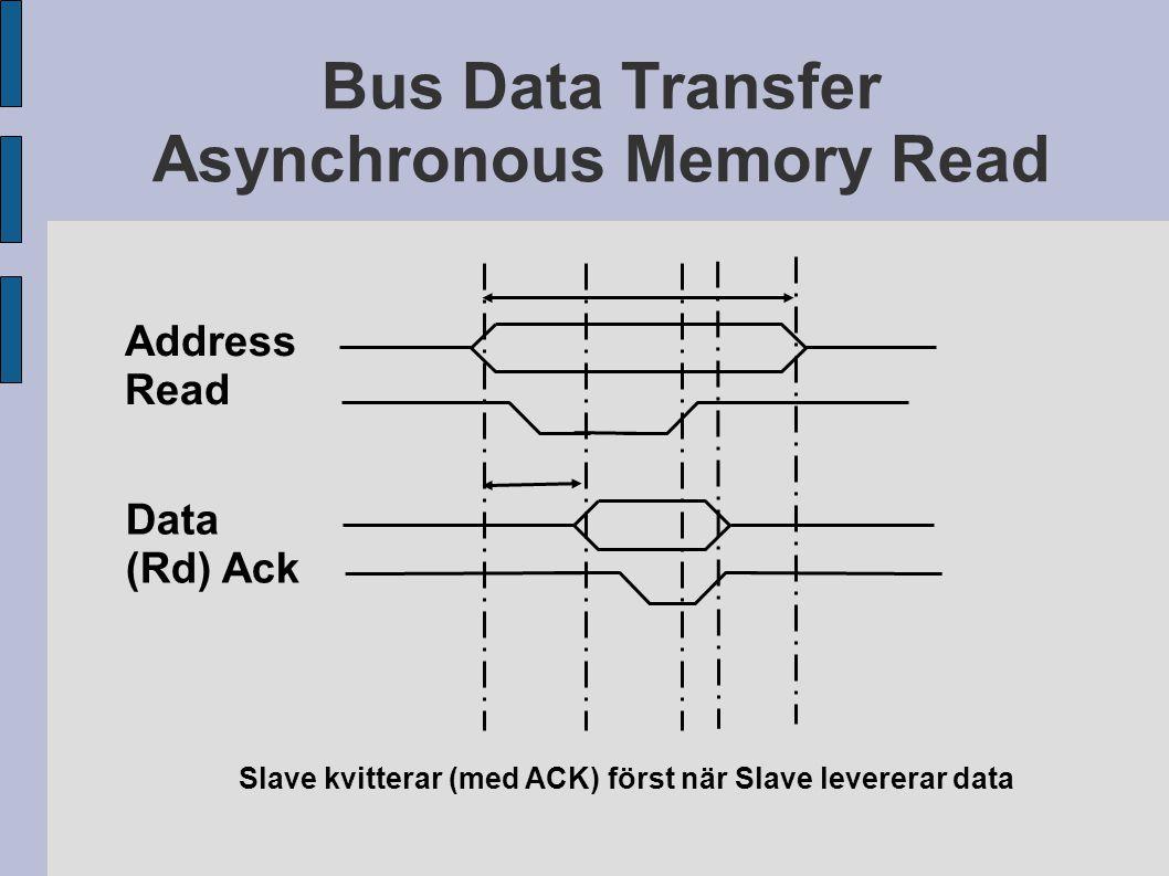 Bus Data Transfer Asynchronous Memory Read Address Read Data (Rd) Ack Slave kvitterar (med ACK) först när Slave levererar data