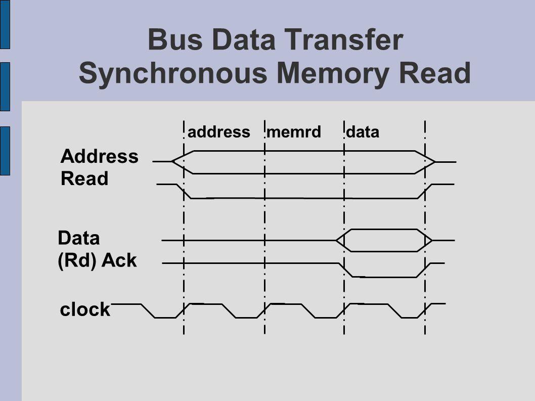 Bus Data Transfer Synchronous Memory Read Address Read Data (Rd) Ack clock address memrd data