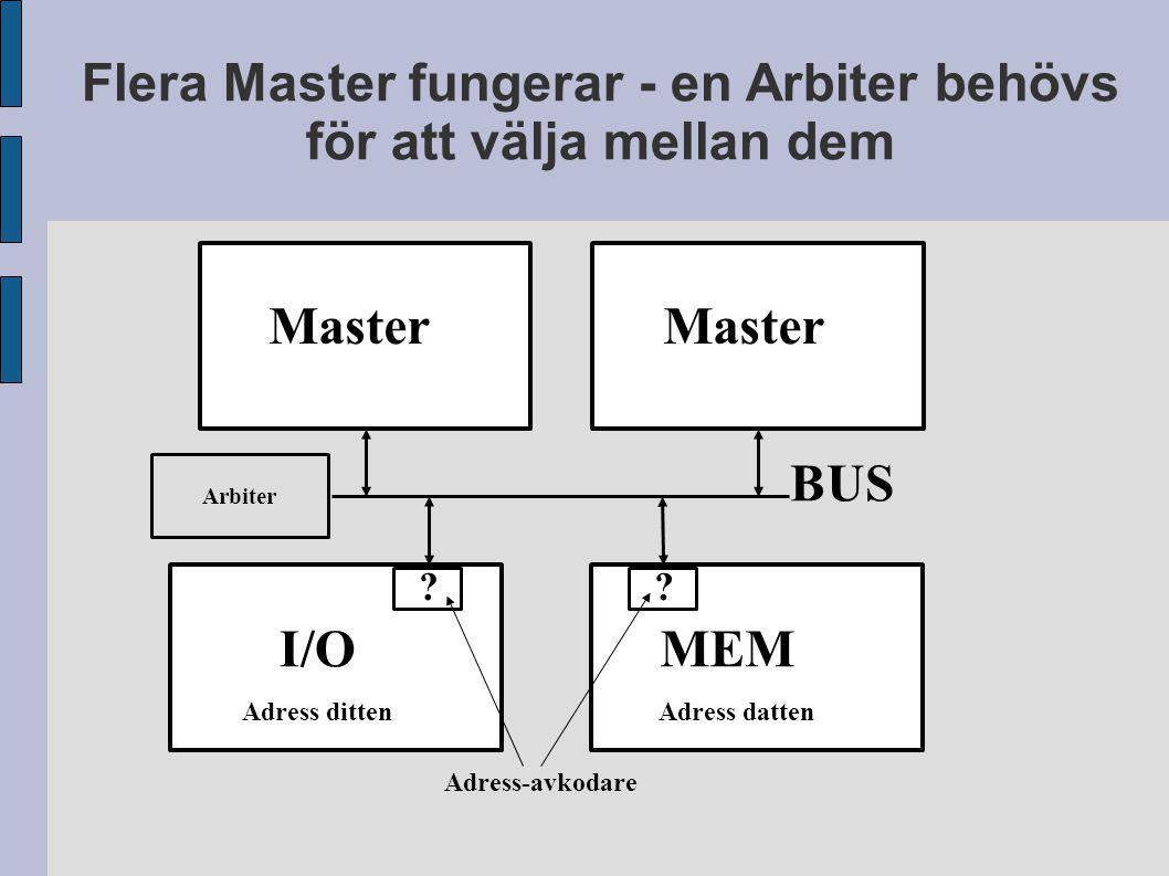Flera Master fungerar - en Arbiter behövs för att välja mellan dem Master MEM BUS I/O Adress dittenAdress datten ?? Adress-avkodare Master Arbiter