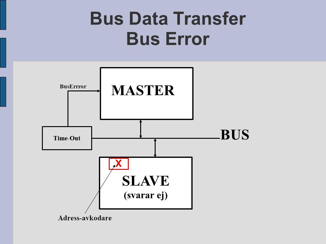 Bus Data Transfer Bus Error MASTER SLAVE (svarar ej) BUS Time-Out BusErrror X Adress-avkodare