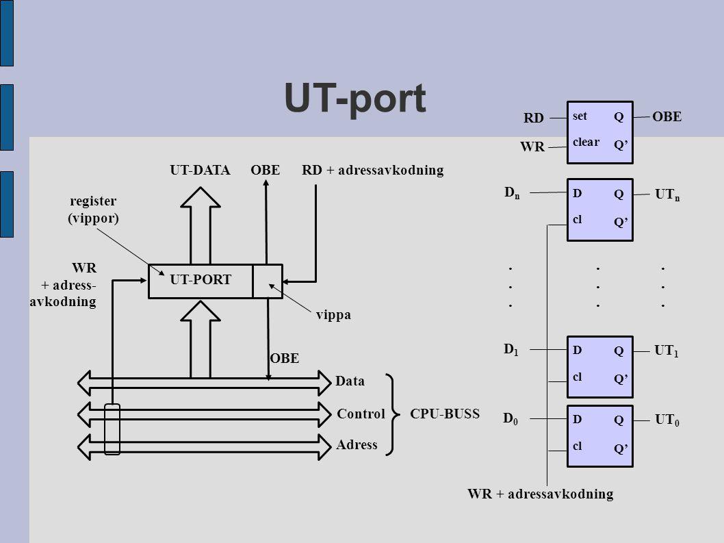 UT-port UT-PORT OBERD + adressavkodningUT-DATA OBE Adress Data Control CPU-BUSS Q Q' D cl Q Q' D cl Q Q' D cl............ DnDn D0D0 D1D1 UT 0 UT n....