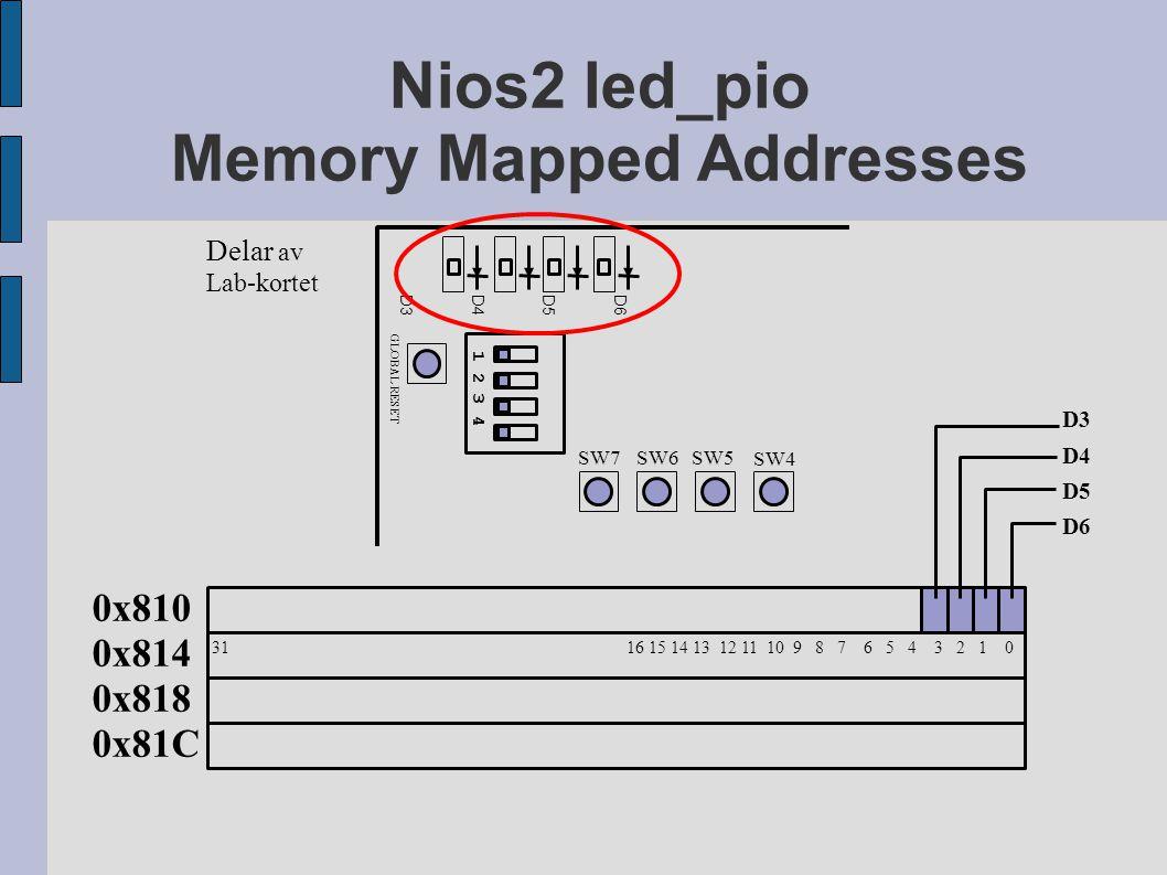 Nios2 led_pio Memory Mapped Addresses 0x810 0x814 0x818 0x81C 31 16 15 14 13 12 11 10 9 8 7 6 5 4 3 2 1 0 D3 D4 D5 D6 SW5 SW4 SW6SW7 1 2 3 4 GLOBAL RE