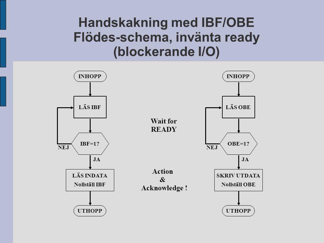Handskakning med IBF/OBE Flödes-schema, invänta ready (blockerande I/O) INHOPP UTHOPP IBF=1? Nollställ IBF LÄS INDATA LÄS IBF JA NEJ INHOPP UTHOPP OBE