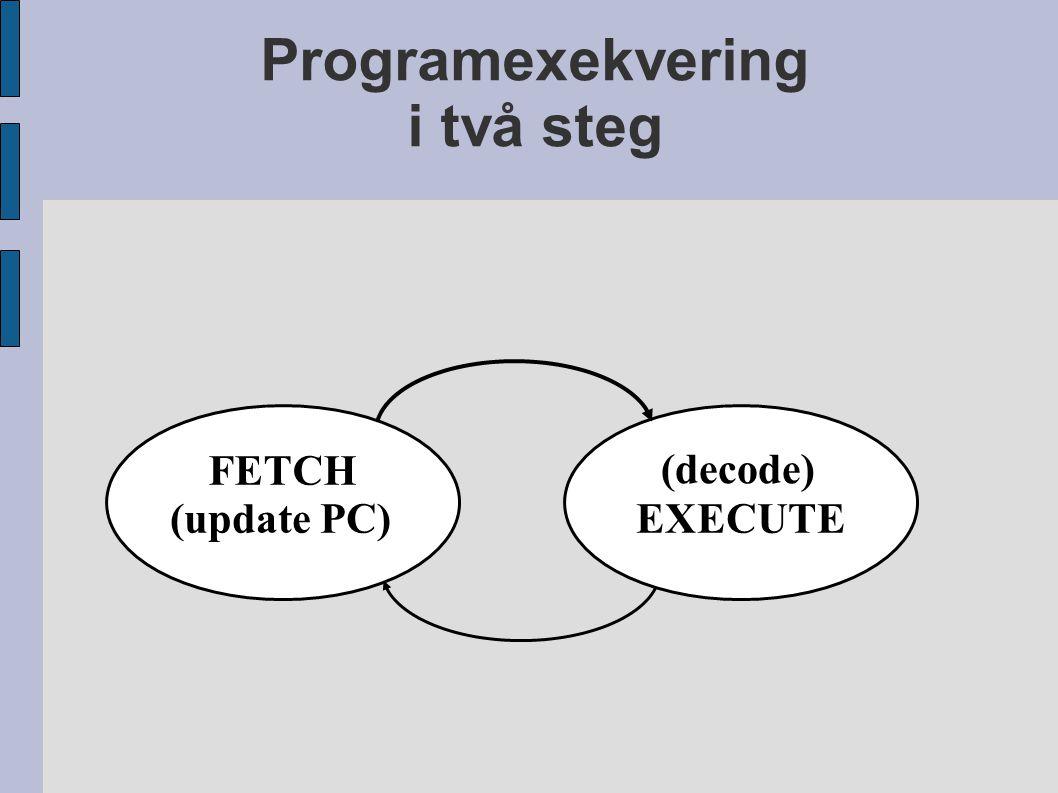 Programexekvering i två steg EXECUTE FETCH (update PC) (decode)