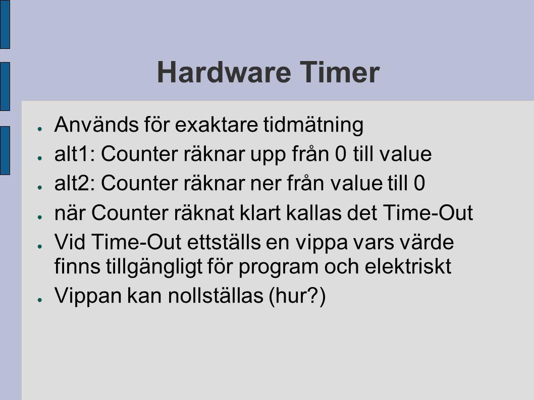 Hardware Timer ● Används för exaktare tidmätning ● alt1: Counter räknar upp från 0 till value ● alt2: Counter räknar ner från value till 0 ● när Counter räknat klart kallas det Time-Out ● Vid Time-Out ettställs en vippa vars värde finns tillgängligt för program och elektriskt ● Vippan kan nollställas (hur?)