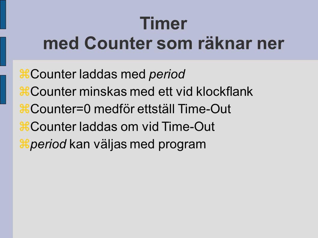 Timer med Counter som räknar ner  Counter laddas med period  Counter minskas med ett vid klockflank  Counter=0 medför ettställ Time-Out  Counter laddas om vid Time-Out  period kan väljas med program