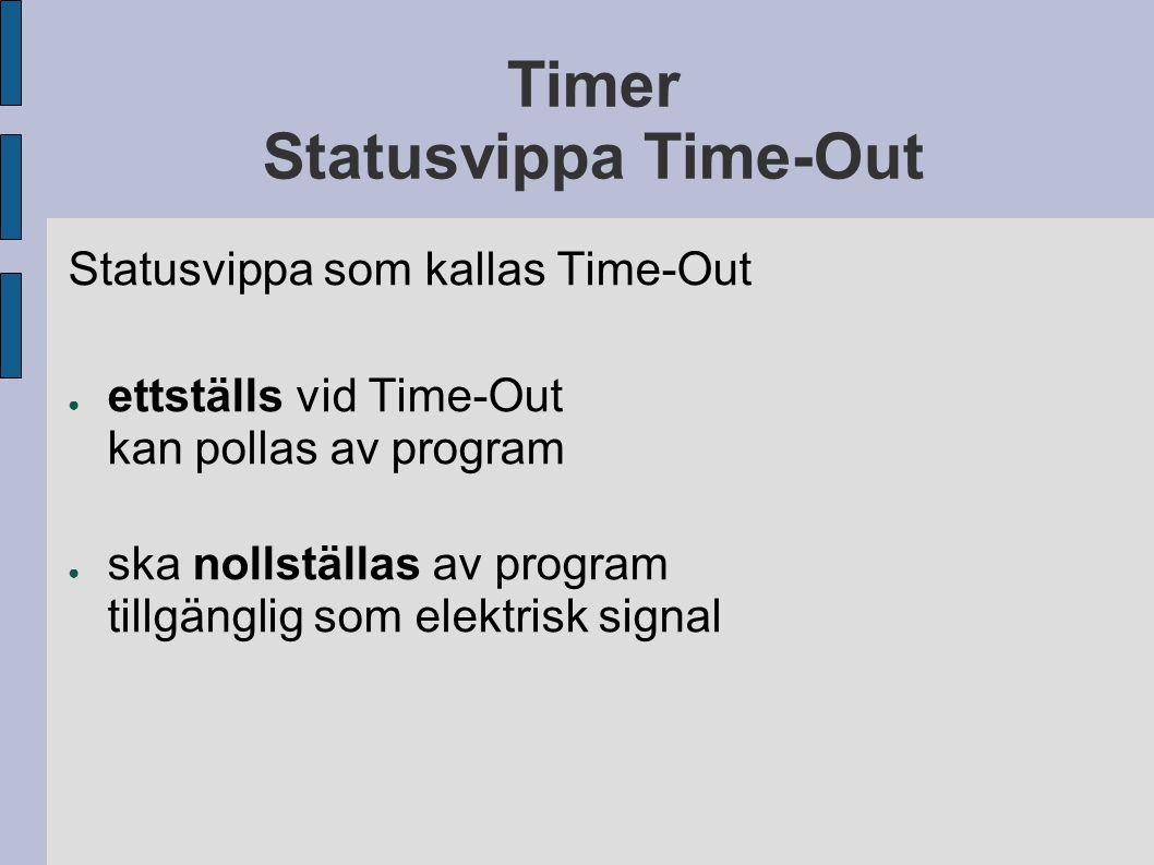 Timer Statusvippa Time-Out Statusvippa som kallas Time-Out ● ettställs vid Time-Out kan pollas av program ● ska nollställas av program tillgänglig som elektrisk signal