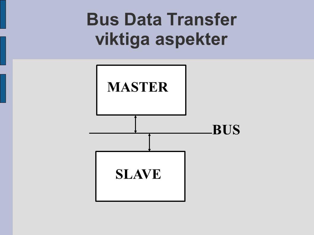 Bus Data Transfer viktiga aspekter MASTER SLAVE BUS