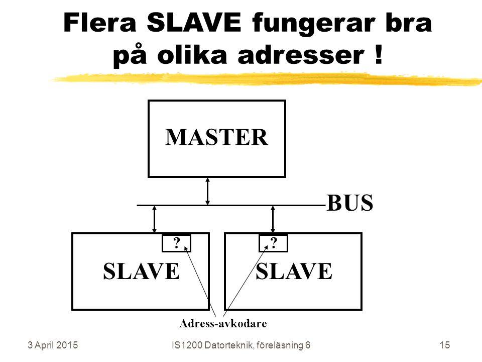 3 April 2015IS1200 Datorteknik, föreläsning 615 Flera SLAVE fungerar bra på olika adresser .