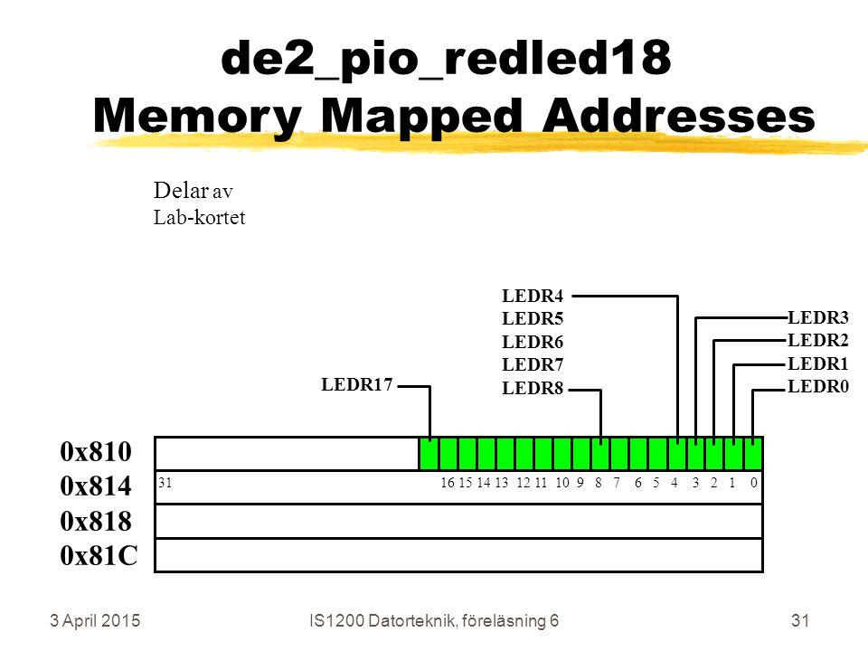 3 April 2015IS1200 Datorteknik, föreläsning 631 de2_pio_redled18 Memory Mapped Addresses 0x810 0x814 0x818 0x81C 31 16 15 14 13 12 11 10 9 8 7 6 5 4 3 2 1 0 LEDR3 LEDR2 LEDR1 LEDR0 Delar av Lab-kortet LEDR4 LEDR5 LEDR6 LEDR7 LEDR8 LEDR17