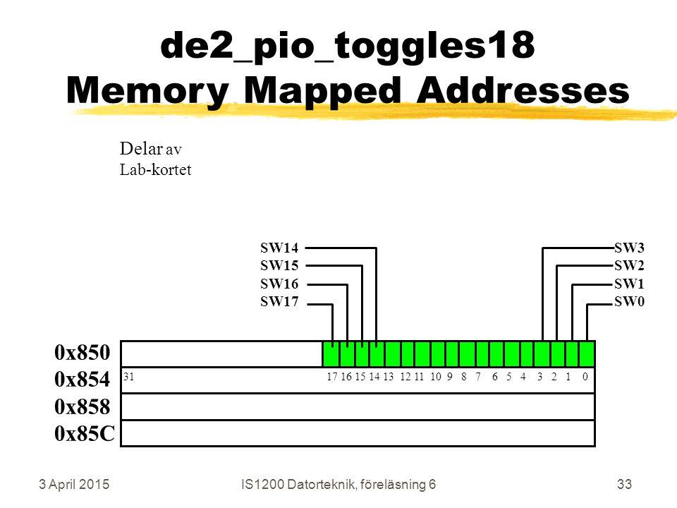 3 April 2015IS1200 Datorteknik, föreläsning 633 de2_pio_toggles18 Memory Mapped Addresses 0x850 0x854 0x858 0x85C 31 17 16 15 14 13 12 11 10 9 8 7 6 5 4 3 2 1 0 SW3 SW2 SW1 SW0 Delar av Lab-kortet SW14 SW15 SW16 SW17