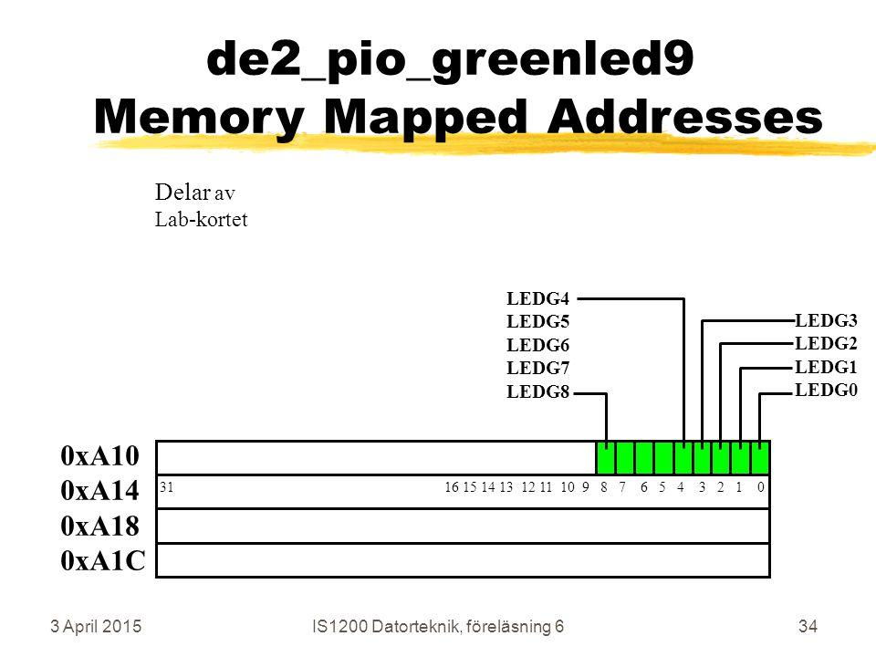 3 April 2015IS1200 Datorteknik, föreläsning 634 de2_pio_greenled9 Memory Mapped Addresses 0xA10 0xA14 0xA18 0xA1C 31 16 15 14 13 12 11 10 9 8 7 6 5 4 3 2 1 0 LEDG3 LEDG2 LEDG1 LEDG0 Delar av Lab-kortet LEDG4 LEDG5 LEDG6 LEDG7 LEDG8