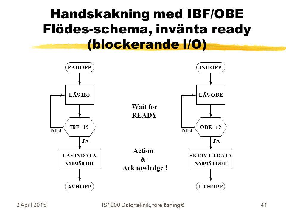 3 April 2015IS1200 Datorteknik, föreläsning 641 Handskakning med IBF/OBE Flödes-schema, invänta ready (blockerande I/O) PÅHOPP AVHOPP IBF=1.