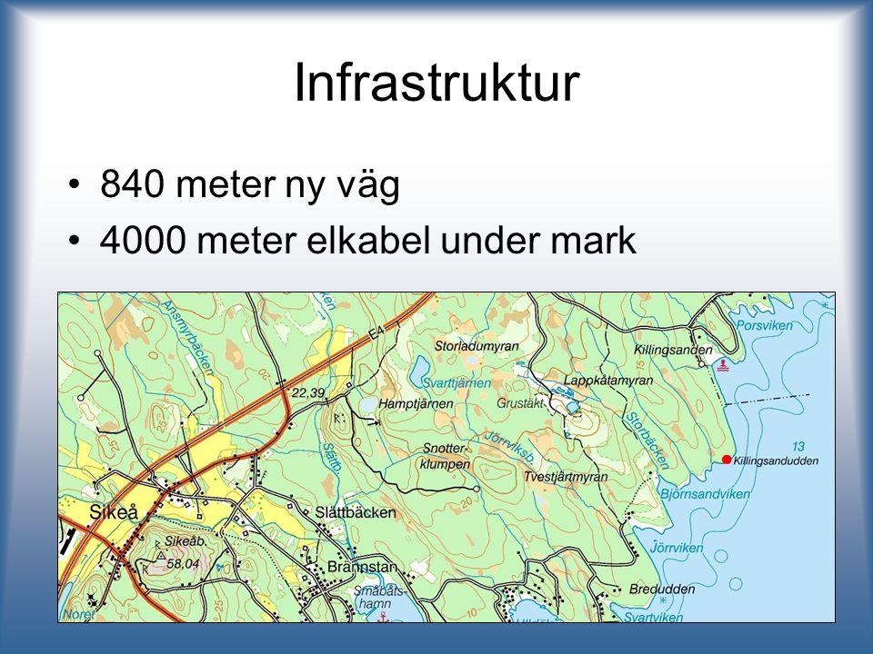 Infrastruktur 840 meter ny väg 4000 meter elkabel under mark