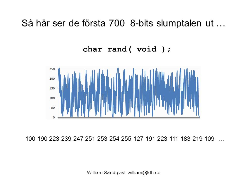 Så här ser de första 700 8-bits slumptalen ut … William Sandqvist william@kth.se char rand( void ); 100 190 223 239 247 251 253 254 255 127 191 223 111 183 219 109 …