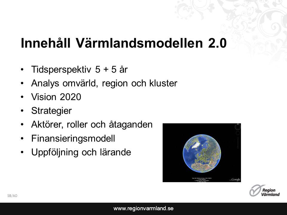 www.regionvarmland.se Innehåll Värmlandsmodellen 2.0 SB/AO Tidsperspektiv 5 + 5 år Analys omvärld, region och kluster Vision 2020 Strategier Aktörer, roller och åtaganden Finansieringsmodell Uppföljning och lärande