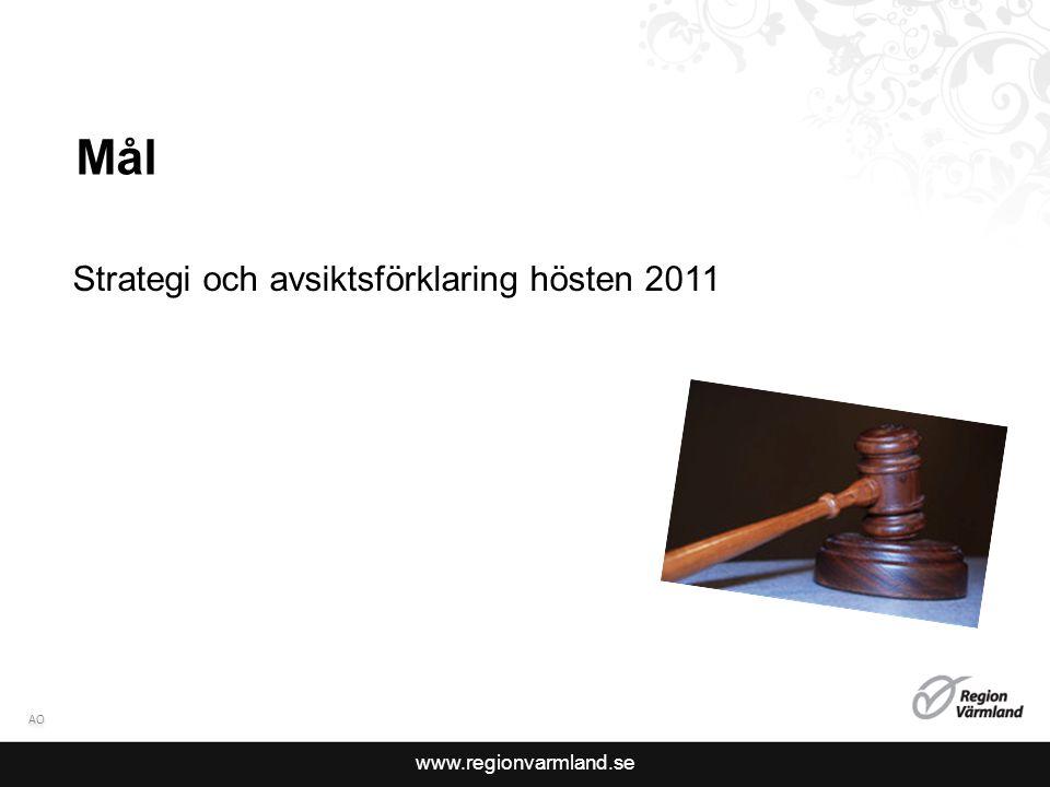 www.regionvarmland.se Mål Strategi och avsiktsförklaring hösten 2011 AO