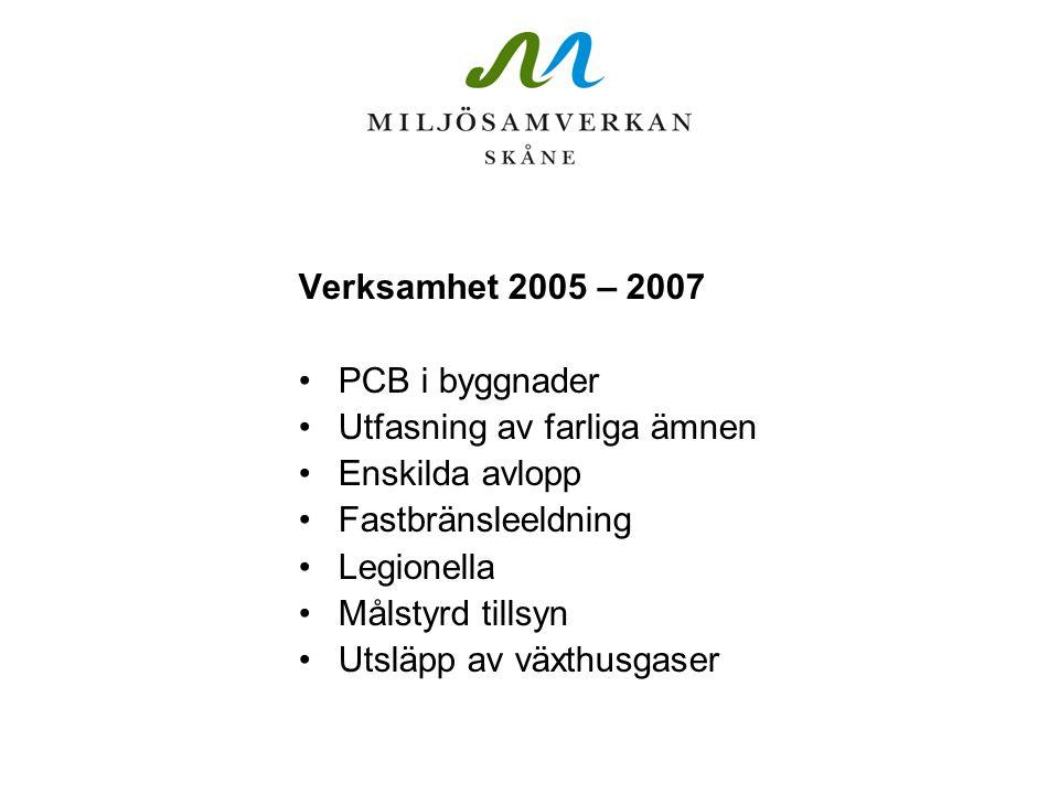 Verksamhet 2005 – 2007 PCB i byggnader Utfasning av farliga ämnen Enskilda avlopp Fastbränsleeldning Legionella Målstyrd tillsyn Utsläpp av växthusgaser