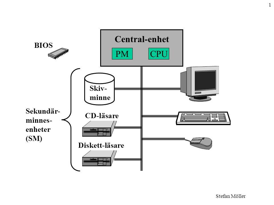 1 Stefan Möller Skiv- minne CD-läsare Diskett-läsare Sekundär- minnes- enheter (SM) Central-enhet PMCPU BIOS