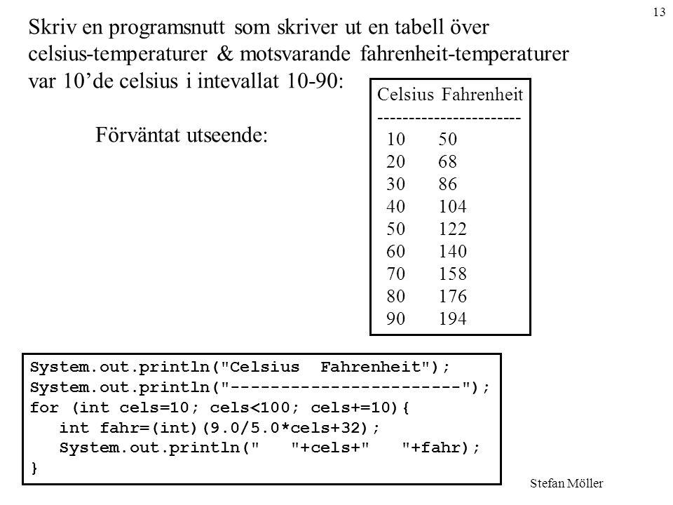 13 Stefan Möller Skriv en programsnutt som skriver ut en tabell över celsius-temperaturer & motsvarande fahrenheit-temperaturer var 10'de celsius i intevallat 10-90: Förväntat utseende: Celsius Fahrenheit ----------------------- 10 50 20 68 30 86 40 104 50 122 60 140 70 158 80 176 90 194 System.out.println( Celsius Fahrenheit ); System.out.println( ----------------------- ); for (int cels=10; cels<100; cels+=10){ int fahr=(int)(9.0/5.0*cels+32); System.out.println( +cels+ +fahr); }