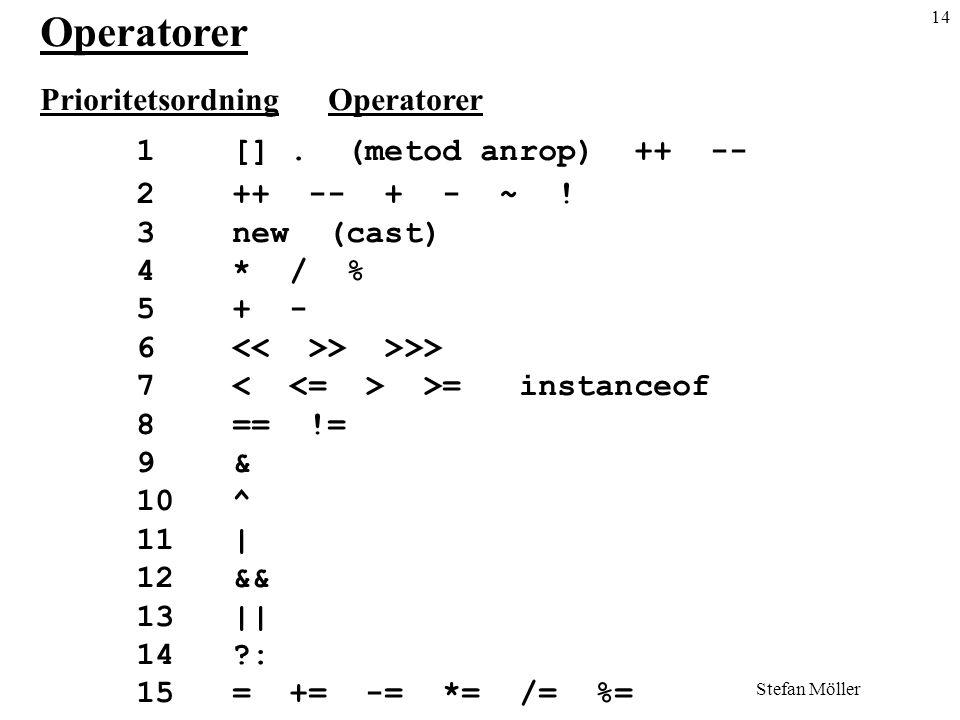 14 Stefan Möller Operatorer PrioritetsordningOperatorer 1[].