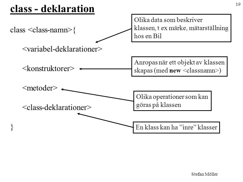 19 Stefan Möller class - deklaration class { } Olika data som beskriver klassen, t ex märke, mätarställning hos en Bil Anropas när ett objekt av klassen skapas (med new ) Olika operationer som kan göras på klassen En klass kan ha inre klasser