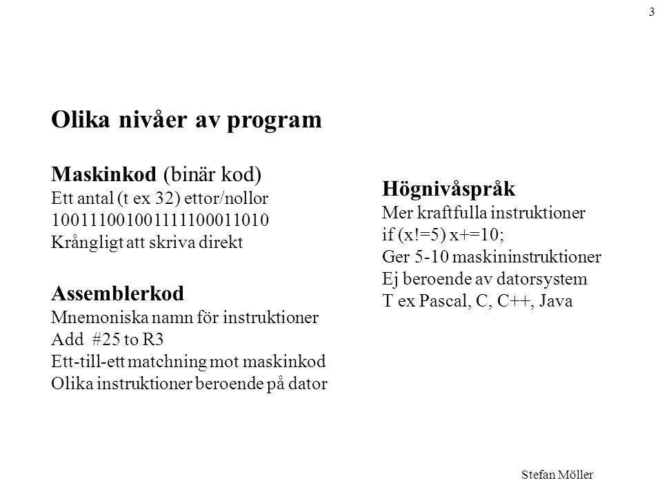 3 Stefan Möller Olika nivåer av program Maskinkod (binär kod) Ett antal (t ex 32) ettor/nollor 100111001001111100011010 Krångligt att skriva direkt Assemblerkod Mnemoniska namn för instruktioner Add #25 to R3 Ett-till-ett matchning mot maskinkod Olika instruktioner beroende på dator Högnivåspråk Mer kraftfulla instruktioner if (x!=5) x+=10; Ger 5-10 maskininstruktioner Ej beroende av datorsystem T ex Pascal, C, C++, Java