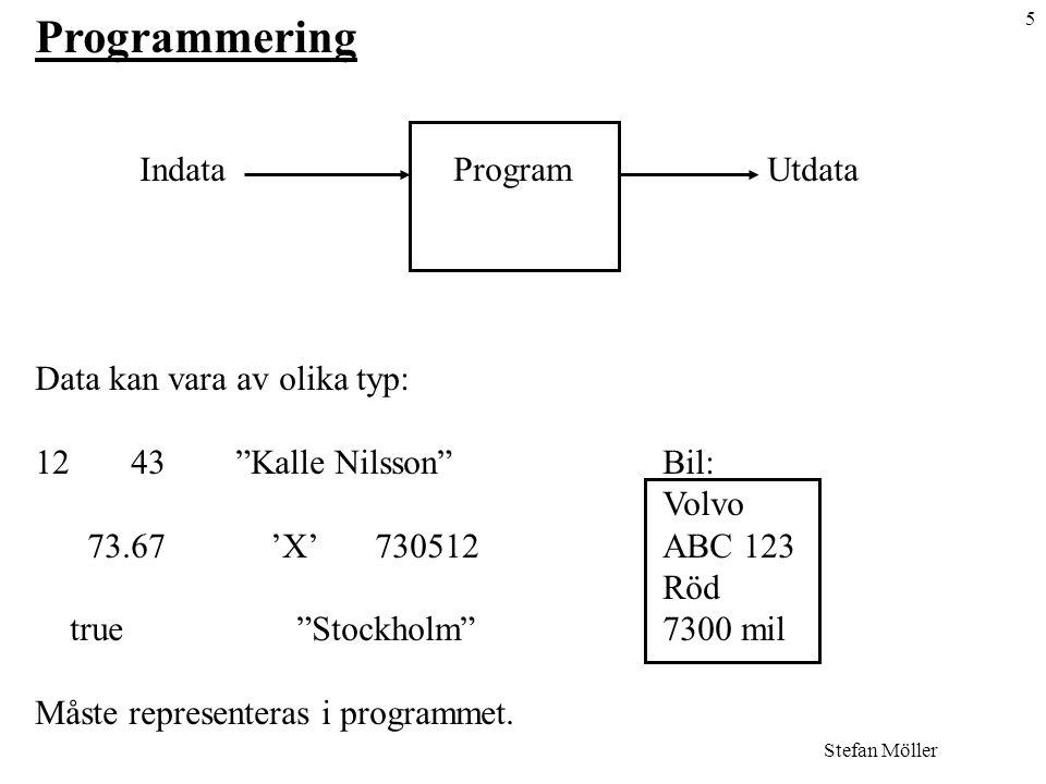 5 Stefan Möller Programmering IndataProgramUtdata Data kan vara av olika typ: 12 43 Kalle Nilsson Bil: Volvo 73.67 'X' 730512ABC 123 Röd true Stockholm 7300 mil Måste representeras i programmet.