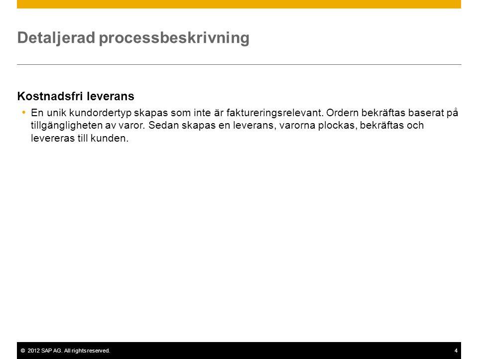 ©2012 SAP AG. All rights reserved.4 Detaljerad processbeskrivning Kostnadsfri leverans  En unik kundordertyp skapas som inte är faktureringsrelevant.