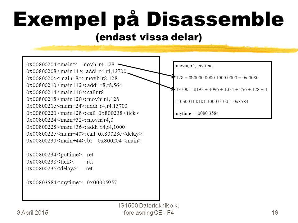 3 April 2015 IS1500 Datorteknik o k, föreläsning CE - F419 Exempel på Disassemble (endast vissa delar) 0x00800204 : movhi r4,128 0x00800208 : addi r4,r4,13700 0x0080020c : movhi r8,128 0x00800210 : addi r8,r8,564 0x00800214 : callr r8 0x00800218 : movhi r4,128 0x0080021c : addi r4,r4,13700 0x00800220 : call 0x800238 0x00800224 : movhi r4,0 0x00800228 : addi r4,r4,1000 0x0080022c : call 0x80023c 0x00800230 : br 0x800204 0x00800234 : ret 0x00800238 : ret 0x0080023c : ret 0x00803584 : 0x00005957 movia, r4, mytime 128 = 0b0000 0000 1000 0000 = 0x 0080 13700 = 8192 + 4096 + 1024 + 256 + 128 + 4 = 0b0011 0101 1000 0100 = 0x3584 mytime = 0080 3584