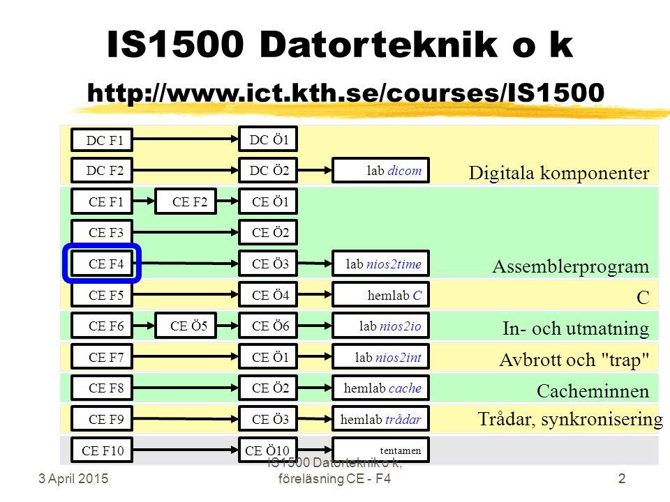 IS1500 Datorteknik o k http://www.ict.kth.se/courses/IS1500 Digitala komponenter Assemblerprogram C In- och utmatning Avbrott och trap Cacheminnen Trådar, synkronisering DC F1 DC F2 CE F1 CE F3 CE F4 CE F5 CE F6 CE F7 CE F8 CE F9 CE F2 DC Ö1 DC Ö2 CE Ö4 CE Ö1 CE Ö2 CE Ö3 CE Ö1 CE Ö2 CE Ö3 CE Ö5CE Ö6 lab dicom lab nios2time hemlab C lab nios2io lab nios2int hemlab cache hemlab trådar CE F10CE Ö10 tentamen 2 23 April 2015 IS1500 Datorteknik o k, föreläsning CE - F4