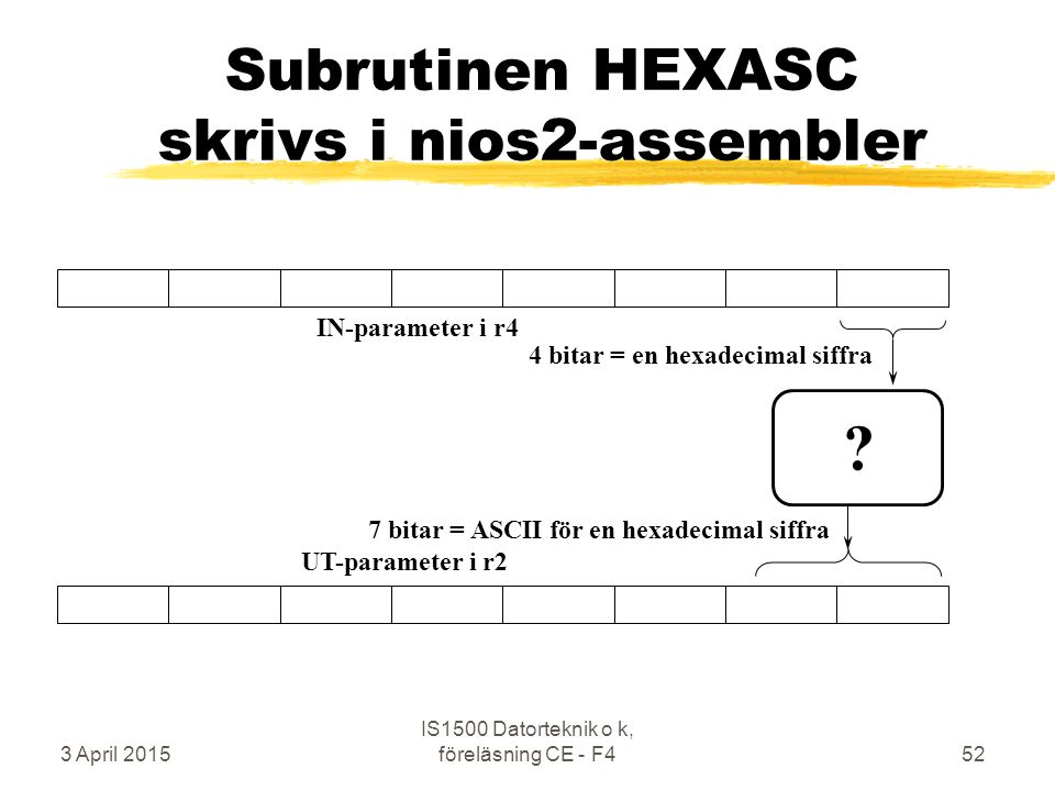 3 April 2015 IS1500 Datorteknik o k, föreläsning CE - F452 Subrutinen HEXASC skrivs i nios2-assembler ? 4 bitar = en hexadecimal siffra 7 bitar = ASCI
