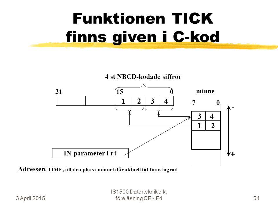 3 April 2015 IS1500 Datorteknik o k, föreläsning CE - F454 Funktionen TICK finns given i C-kod 4 st NBCD-kodade siffror IN-parameter i r4 minne 7 0 31 15 0 Adressen, TIME, till den plats i minnet där aktuell tid finns lagrad -+-+ 1 2 3 4 3 4 1 2