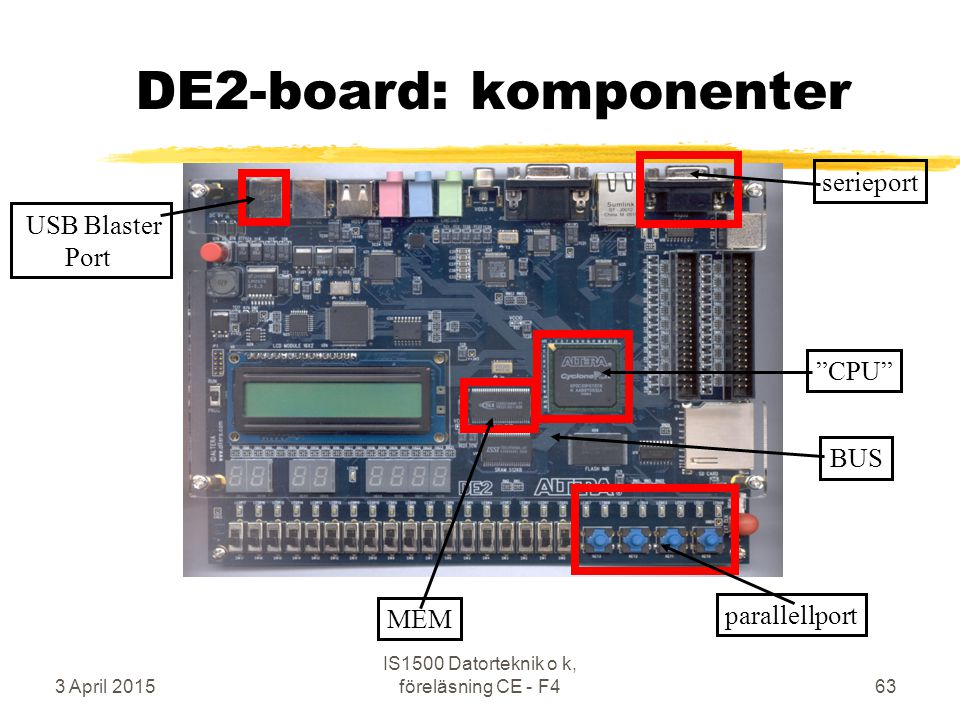 3 April 2015 IS1500 Datorteknik o k, föreläsning CE - F463 serieport parallellport MEM CPU DE2-board: komponenter USB Blaster Port BUS